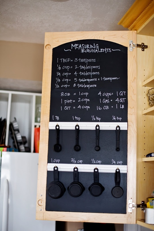Measuring Conversion and Organization Chalkboard and Hanger DIY Tutorial | Life With Lorelai